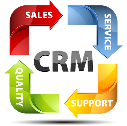 CRM solutions Development in Dubai